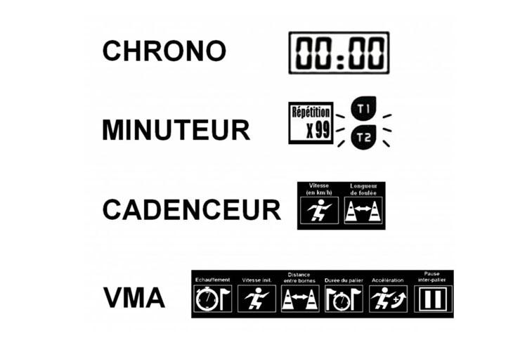 Minuterie - Double Timer / Chrono / Test VMA, IHM